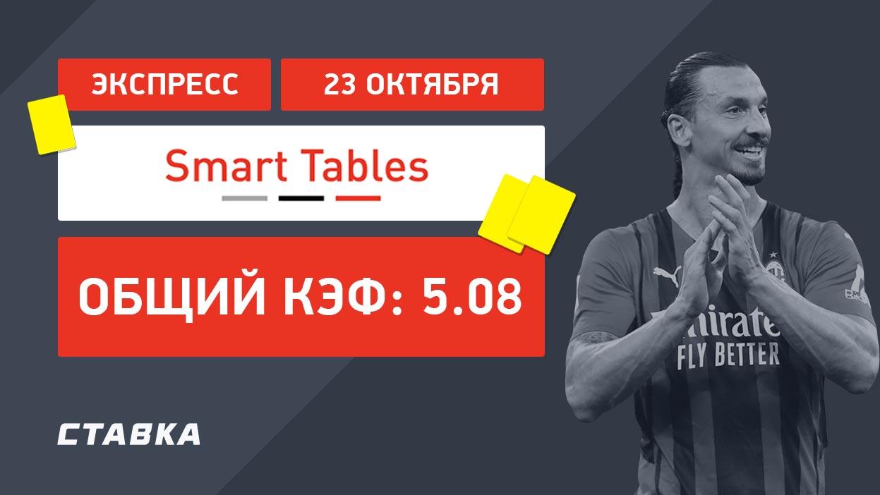 Экспресс от Smart Tables на 23 октября с коэффициентом 5.08
