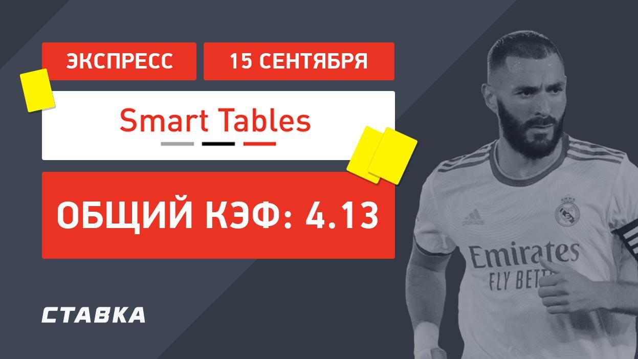 Экспресс от Smart Tables на Лигу чемпионов с коэффициентом 4.13