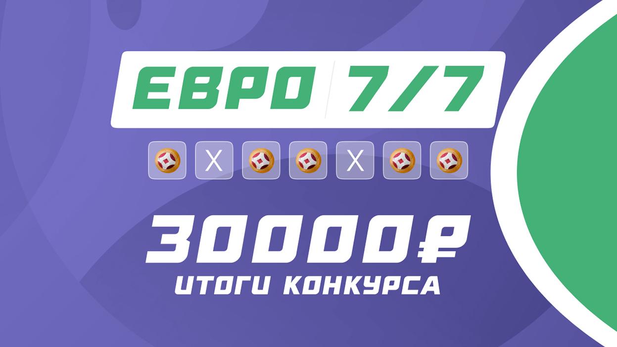 30 000 рублей за семь матчей. Итоги решающего конкурса по ЕВРО 2020