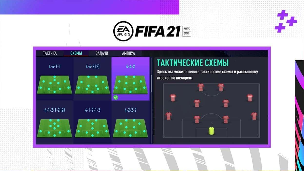 5 лучших схем для уверенных побед в FIFA 21