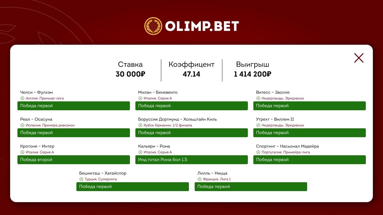 Клиент Olimpbet угадал исходы 11 матчей и выиграл больше миллиона