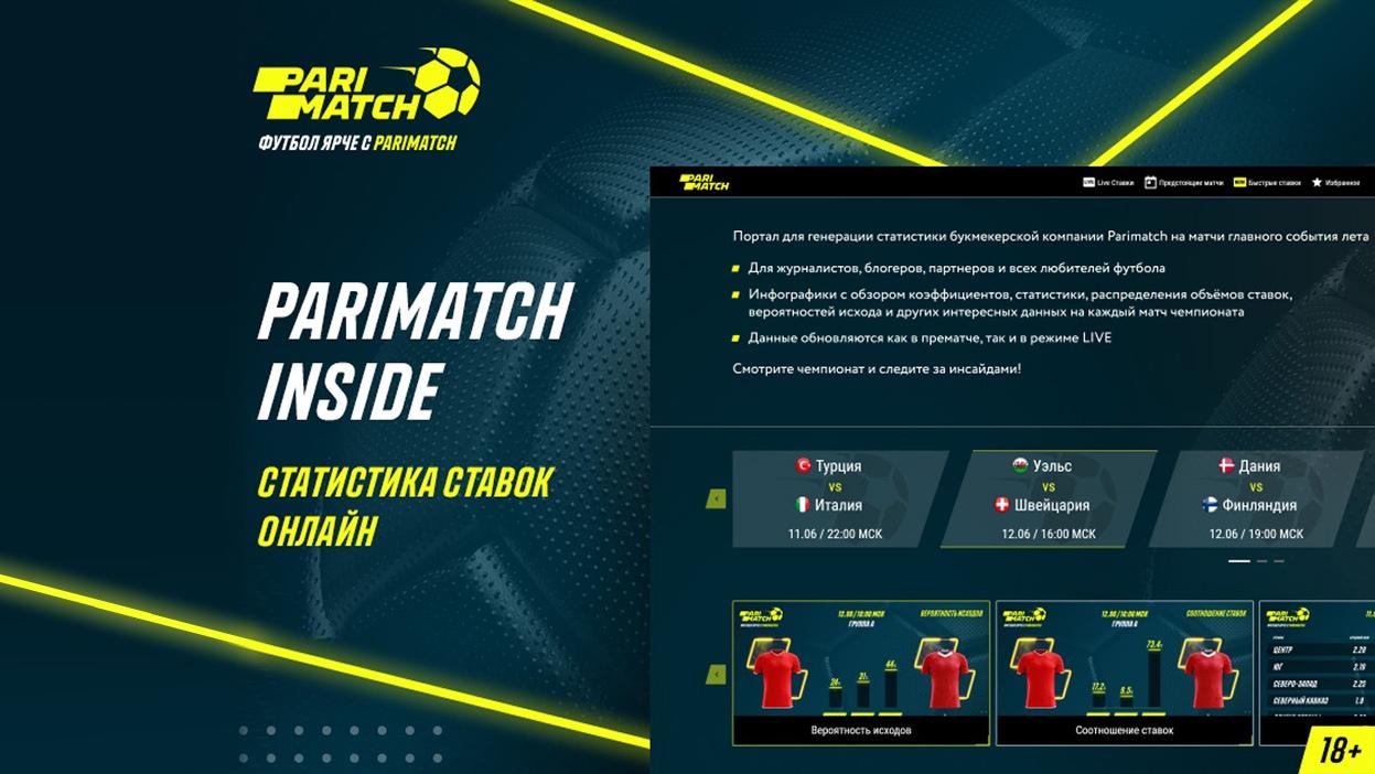 Parimatch и Betegy запускают инновационный проект Parimatch Inside