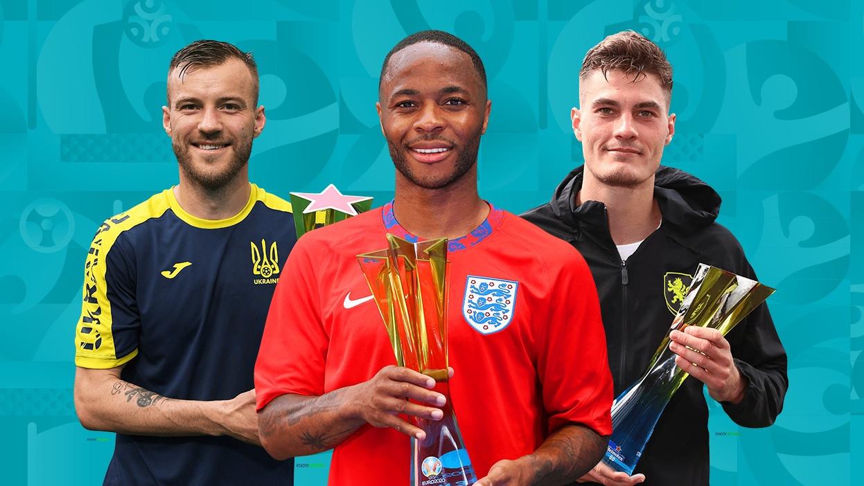 Чехия — Дания, Украина — Англия. Прогнозы на 1/4 финала Евро 2020