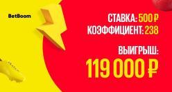 Клиент BetBoom выиграл 119 000 рублей, собрав экспресс из 18 событий