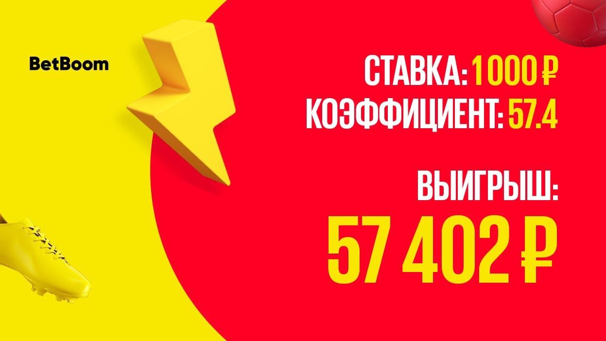 Клиент BetBoom выиграл 57 000 рублей, собрав экспресс из 10 событий